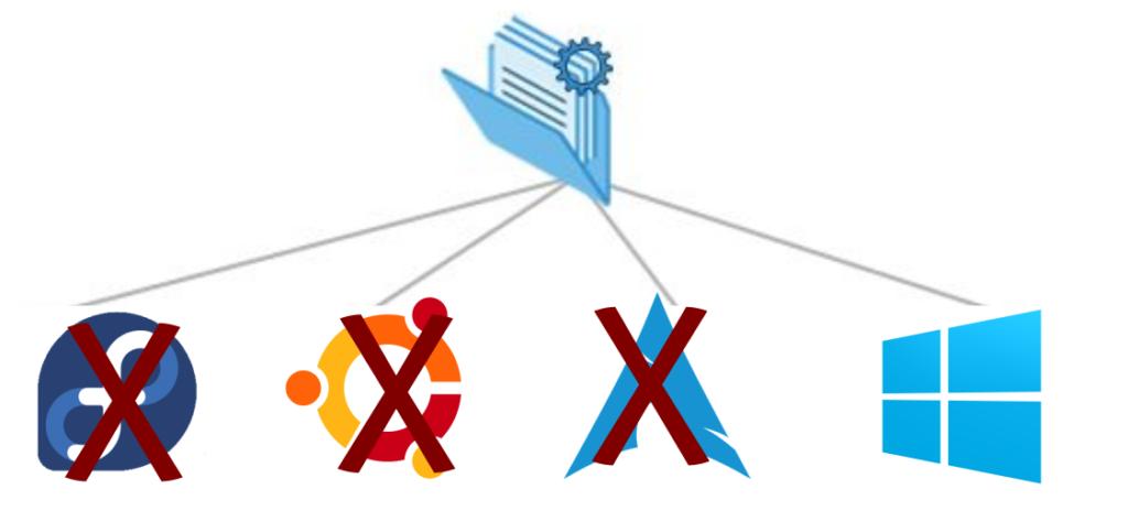 Eliminar partición de distros Linux desde Windows